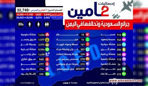 """إحصائية عامين من جرائم التحالف السعودي في اليمن """" تقرير """""""
